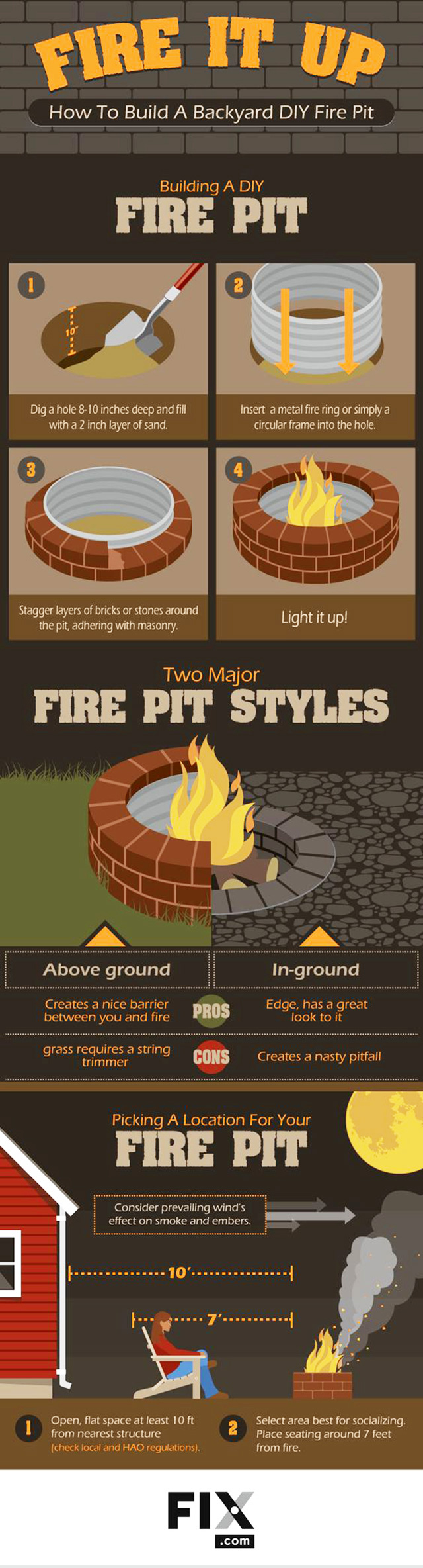 5 Steps to Building A Backyard Fire Pit
