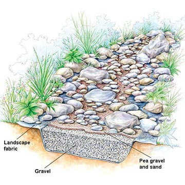 dry streambed 2