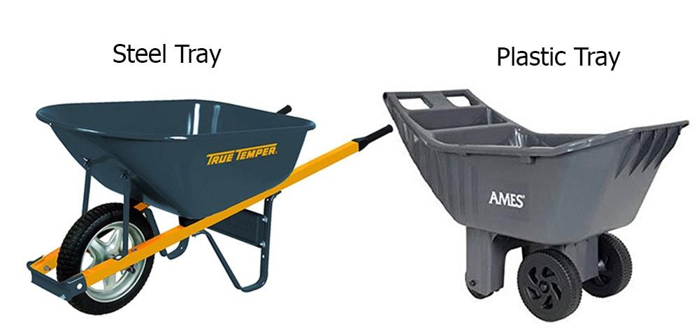 Best Wheelbarrow For Concrete 2020