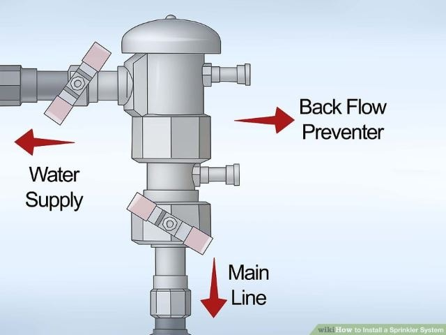 Peachy How To Install A Sprinkler System Wiring Digital Resources Minagakbiperorg