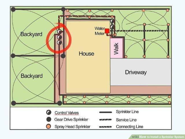 aid182111-v4-900px-Install-a-Sprinkler-System-Step-6-Version-2