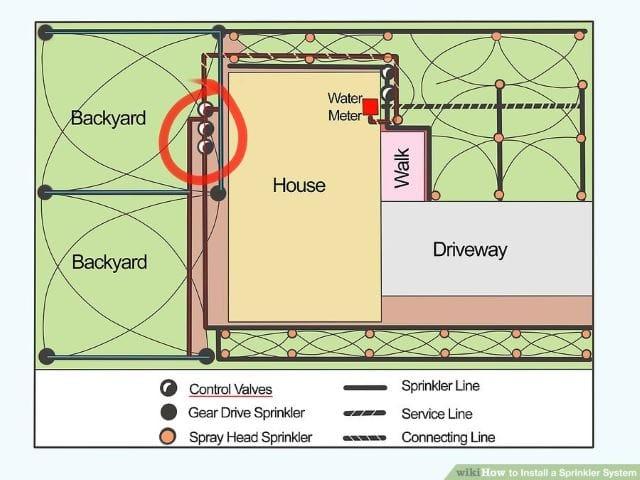 aid182111-v4-900px-Install-a-Sprinkler-System-Step-7-Version-2
