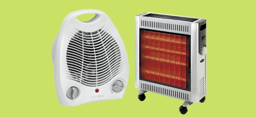 Ceramic and Infrared Space Heaters in yellow green background
