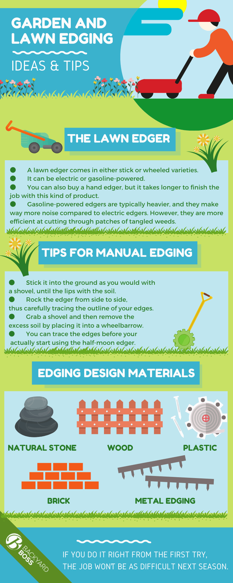 Garden and Lawn Edging Ideas & Tips - infographic