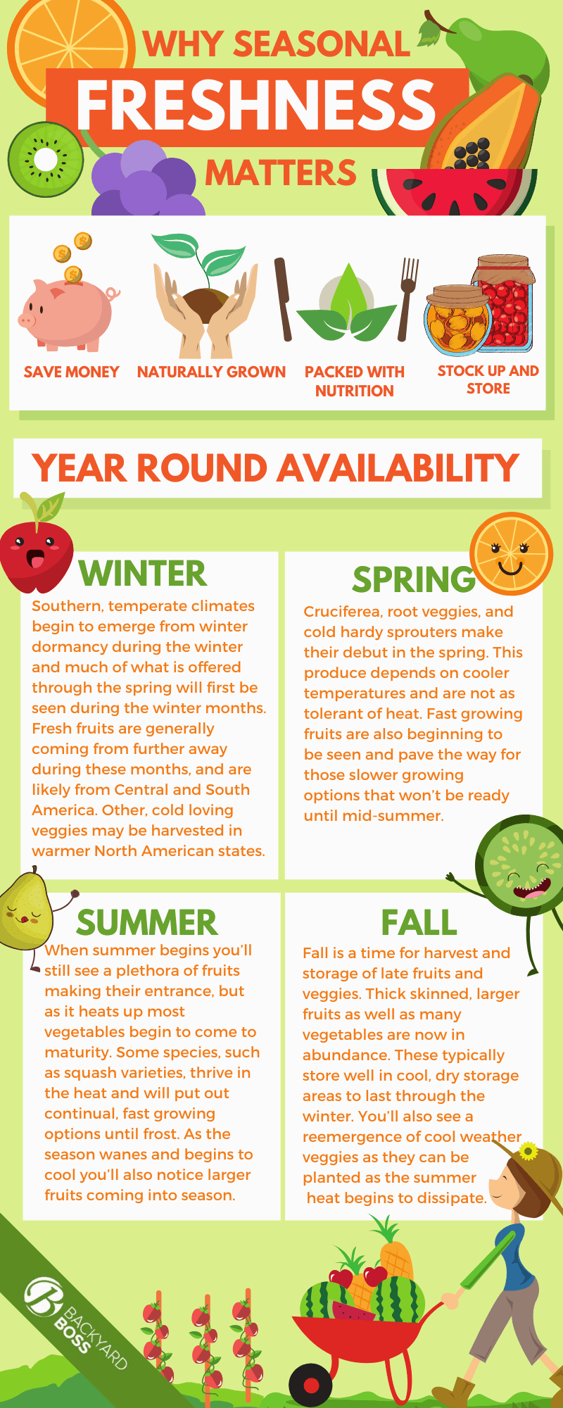 What Fruits And Vegetables Are In Season Let S Find Out