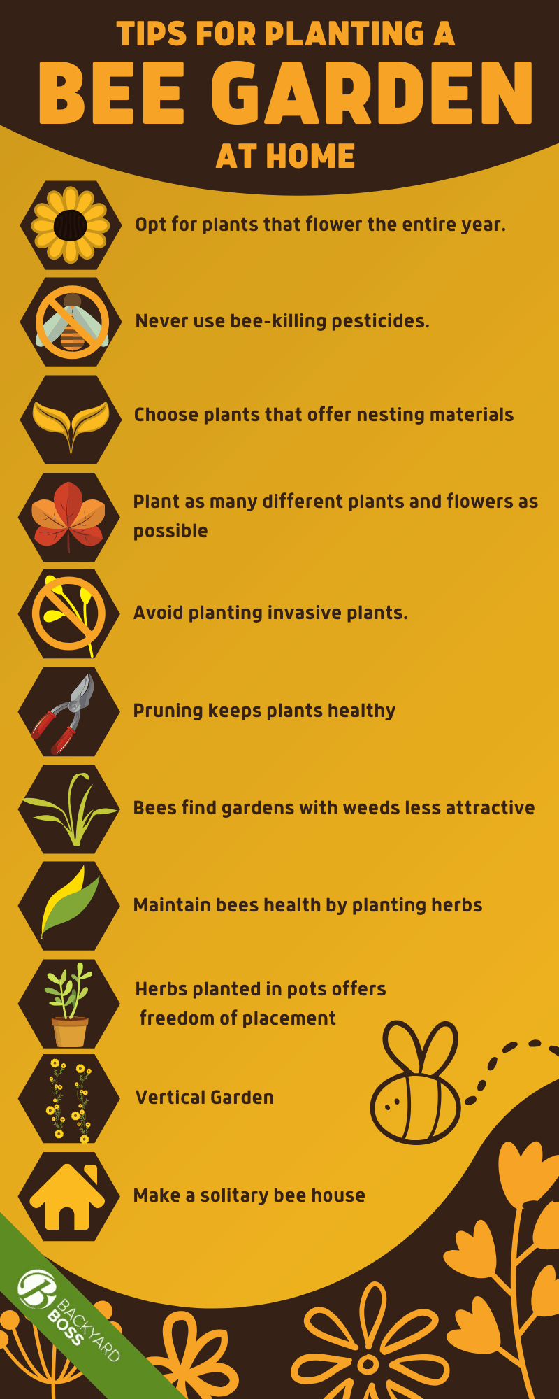 Tips for Planting a Bee Garden at Home - Infographic
