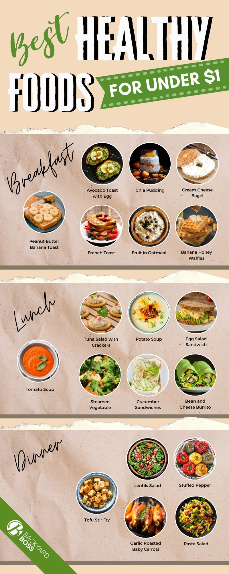 Best Healthy Foods for Under $1 - Infographic