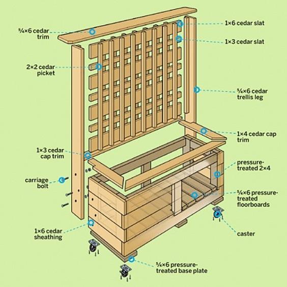Use cedar andstock lumber