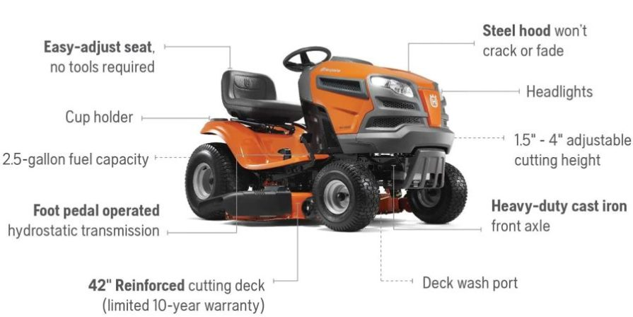 The various features of a Husqvarna YTH18542 riding lawn mower.