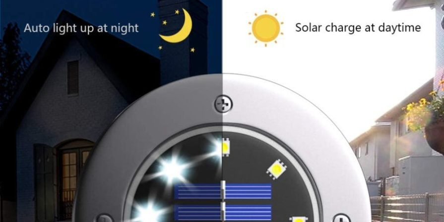 Solar disk light shown at night and day.