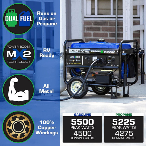 Blue and black rolling generator with details on energy output and manufacture in text